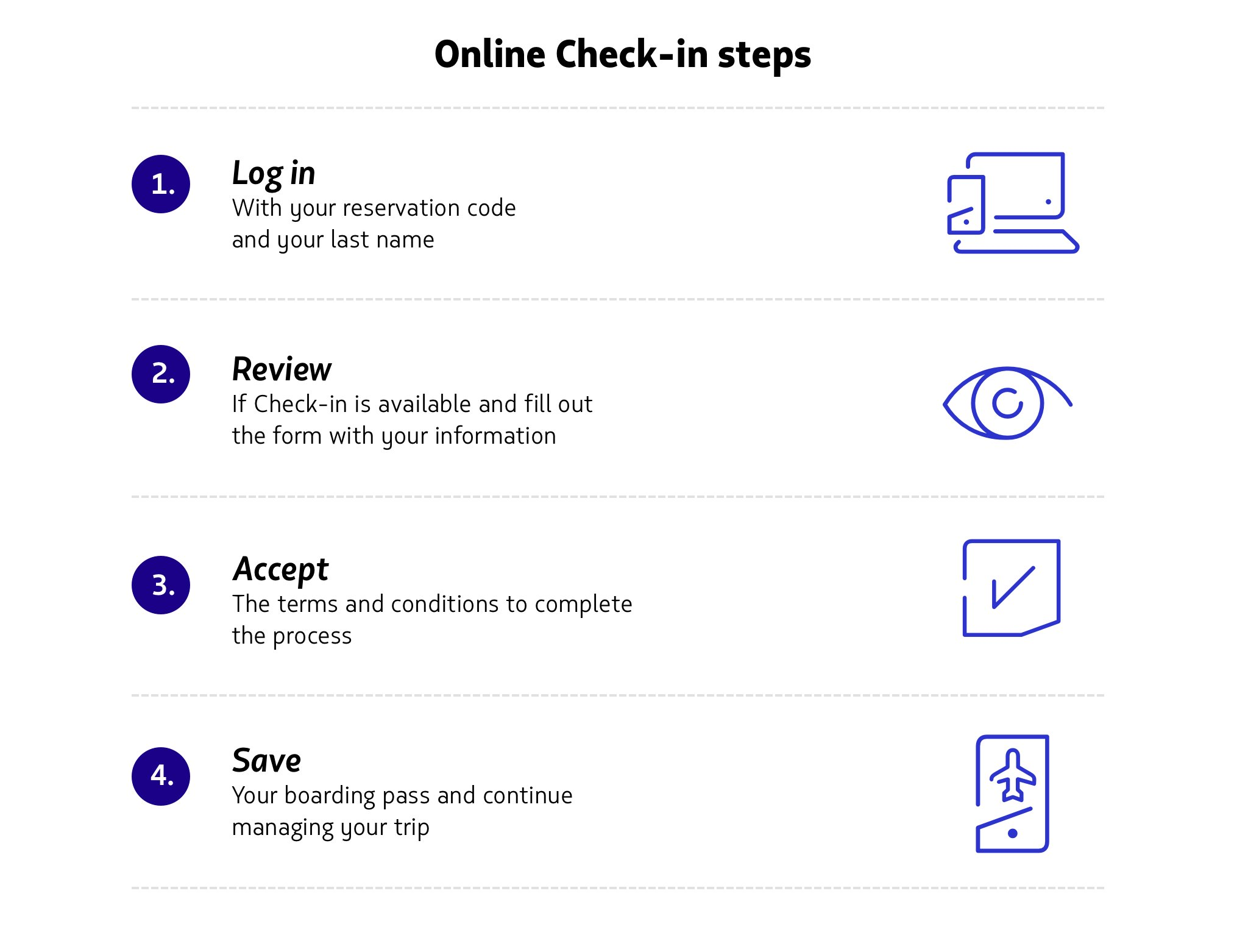 Online Check-in steps