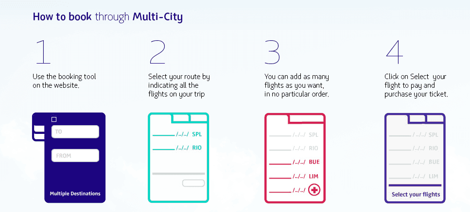 Discover the Multi-City option